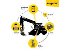 Engconin DC2-ohjausjärjestelmällä jo yli 10 000 käyttäjää