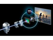 PowerShot G7 X lens_sensor_digic_Trinity