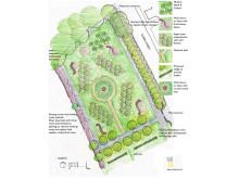 Buckie community garden