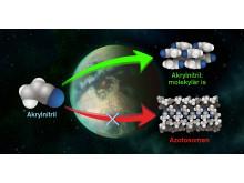 På Titan skulle akrylnitril kristalliseras till dess molekylära is, i stället för en azotosome, enligt kvantmekaniska beräkningar