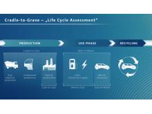 Livscyklusanalyse