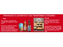 Provenance consumer trend transforms categories