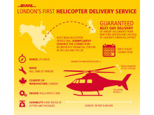DHL - London´s Firts Helicopter Delivery Service