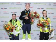 Prispallen efter kvaltävlingen i Helsingborg