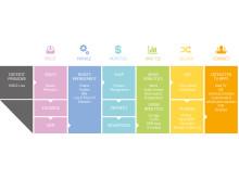 MediaMaker 7.0 Workflow