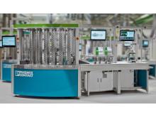 Fra IT-powered automation til Industri 4.0