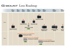 GF Lens Roadmap