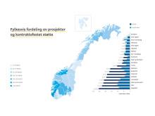 Fylkesvis fordeling av prosjekter og kontraktfestet støtte Enova 2017
