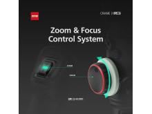 Zhiyun Crane 3 LAB 3 Zoom_FF