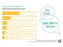 CareerBuilder-Umfrage_Duzen_im_Unternehmen