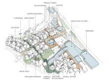 Detaljplan Närcentrum Brottkärr Nya Hovås