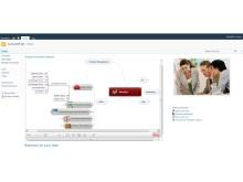 Mindjet Connect SP - en mindmap i visualiseringsverktyuget från Mindjet