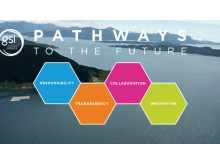 gsi_pathways_BLOG_ENG1
