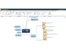 Mindjet Connect SP för amverkan i SharePoint-miljö