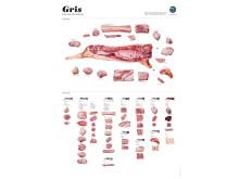Styckningsschema gris uppdaterad oktober 2014