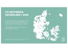 3s nye sites i 2020