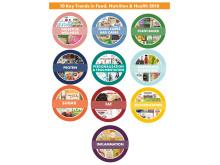 10 Key Trends in Food, Nutrition & Health 2018
