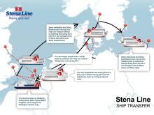 Stena Line Ship Transfer