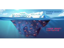 Beyond the tip of the iceberg - a new aspect of charge density modulations