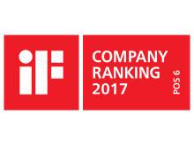 iF_ranking_logo_Hansgrohe_Group_2017