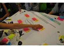 Workshop om hållbarhetsarbetet i Kristineberg