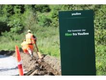 Nedgravning af fibernet fra YouSee