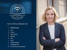 Pressbild MittNät årets raket 2019-10-25