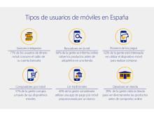 Encuesta Visa Pagos Móviles 2015_04