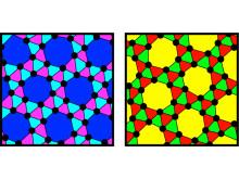 Chiral pattern