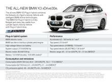 BMW X3 xDrive30e - facts