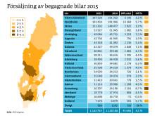 Försäljningskarta 2015_färg