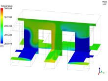 Exempel på luftflödesanalys i ett datacenter