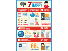 7 Tips to Make Reporters Happy (Infographic)