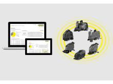 Kärcher Fleet Softwareløsning for administrasjon av maskinpark
