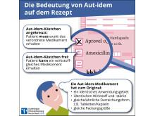 Infografik_Aut idem