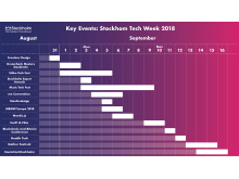 Key Events: Stockholm Tech Week 2018