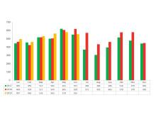 Konkursstatistik företag 2019, 2018 och 2017 - juni 2019