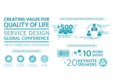 Service Design Global Conference
