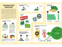 Infografik: Bio-Trends in China