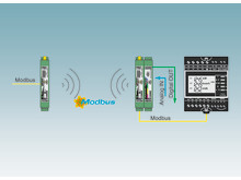 I/O and serial data via a wireless interface