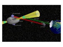 TDE:n har kunnat följas med infraröda- och radioteleskop