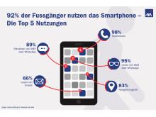 Risiken von Handys im Strassenverkehr - Fussgänger