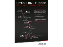 Hitachi Rail Europe reaches 1,000 employee landmark