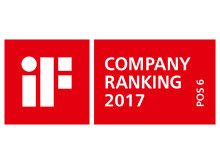 iF_ranking_logo_Hansgrohe_Group