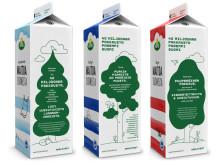 Arla Harjakattopakkaukset – 40 miljoonaa parempaa pakkausta