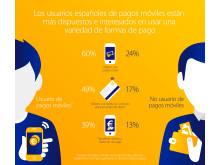 Encuesta Visa Pagos Móviles 2015_03