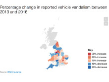 Percentage change in reported vehicle vandalism between 2013 and 2016