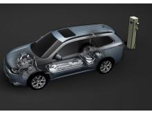 Mitsubishi Outlander Plug-in hybrid genomskärning