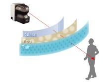 Hokuyo 3D laserscanner YVT