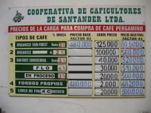 Pristavla från ett colombianskt kaffekooperativ